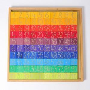 GRIMM´S Rechnen mit Farben - Holzspielzeug Profi